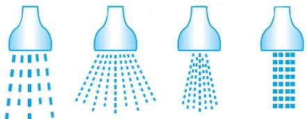 Tvary tekoucí vody