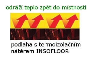 InsoFloor princíp