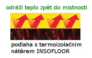 InsoFloor princip